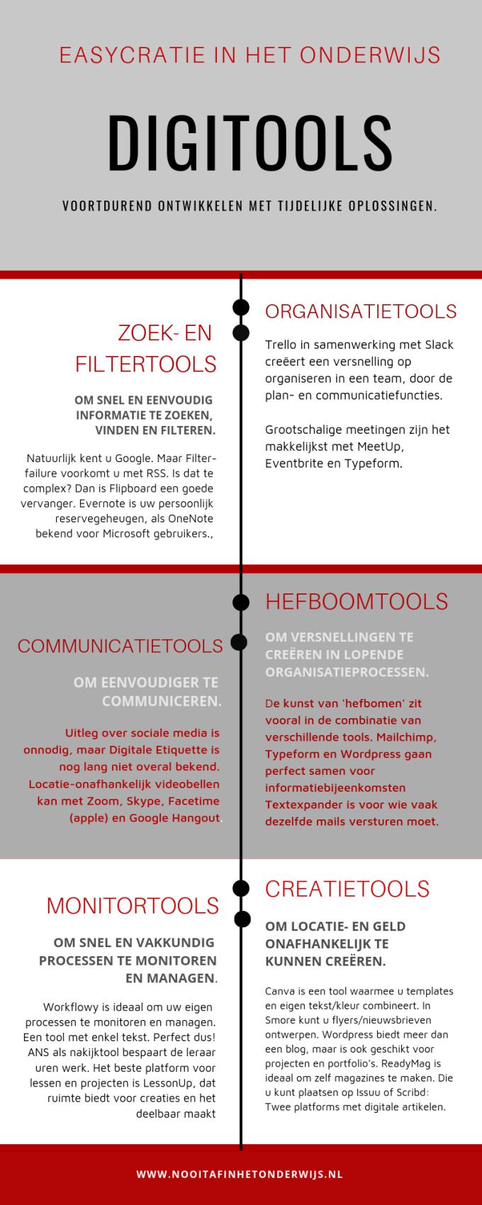 digitools-eio-infogr3